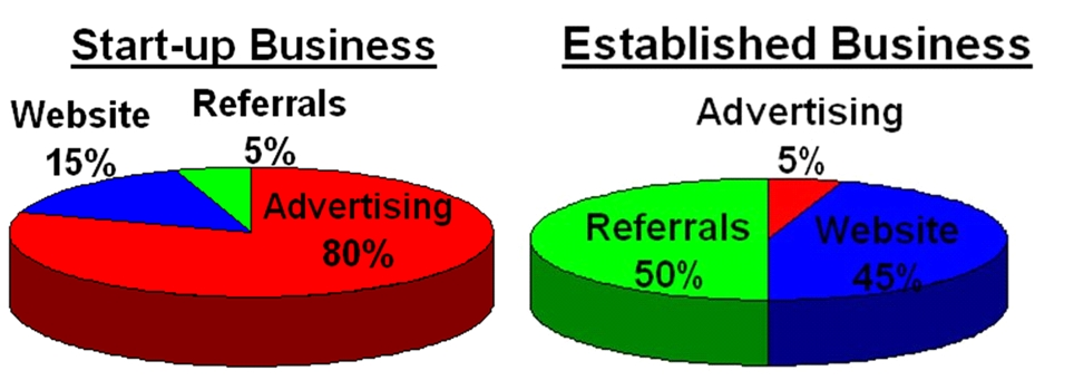 Where business should come from (HORIZONTAL).jpg