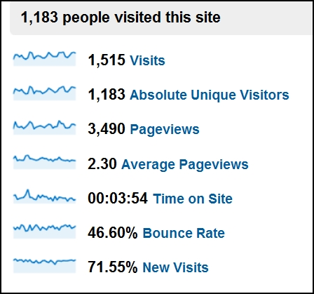 Google Analytics 1.jpg