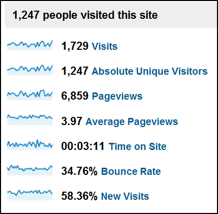 Google Analytics 1B.jpg